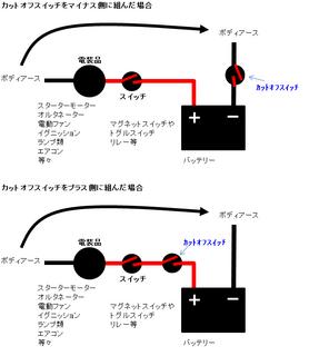 カットオフスイッチ配線.png