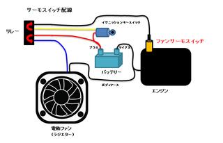 サーモスイッチ配線.png