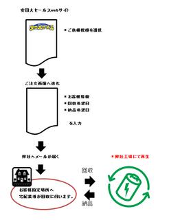 バッテリー再生フローチャート.png
