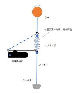 gofishcam図3_R.jpg